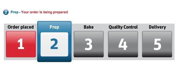 Domino's Pizza Countdown